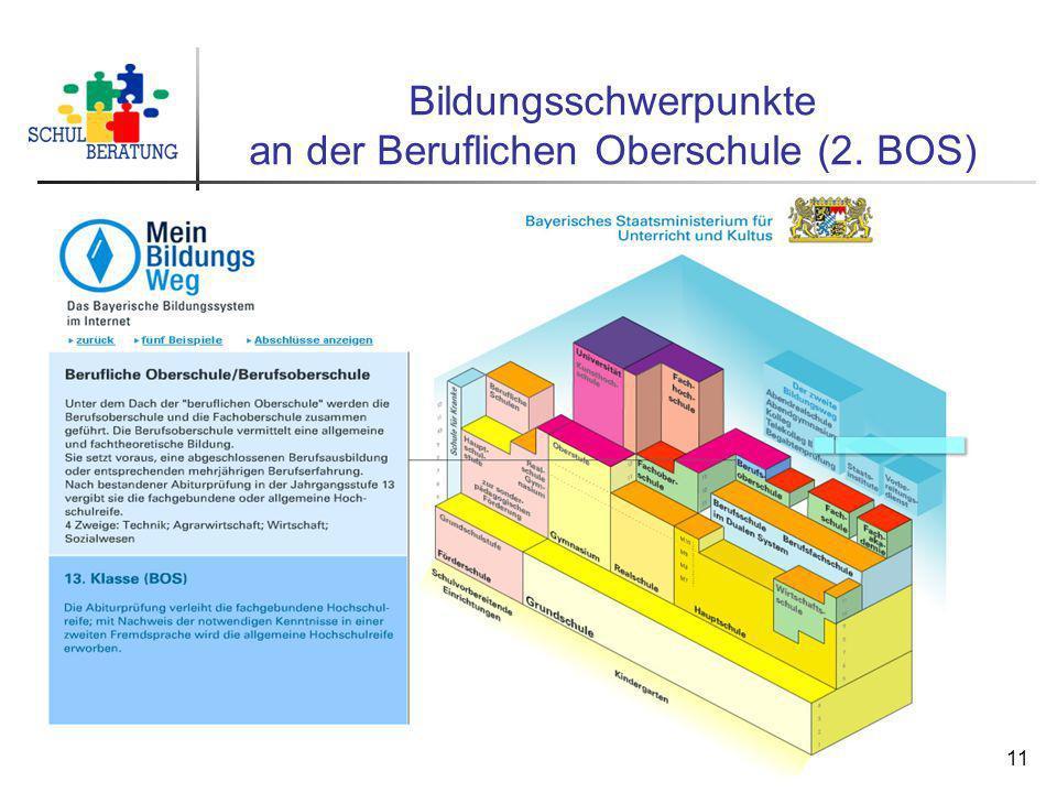 Staatliche Schulberatungsstelle München, 2009 11 Bildungsschwerpunkte an der Beruflichen Oberschule (2. BOS)