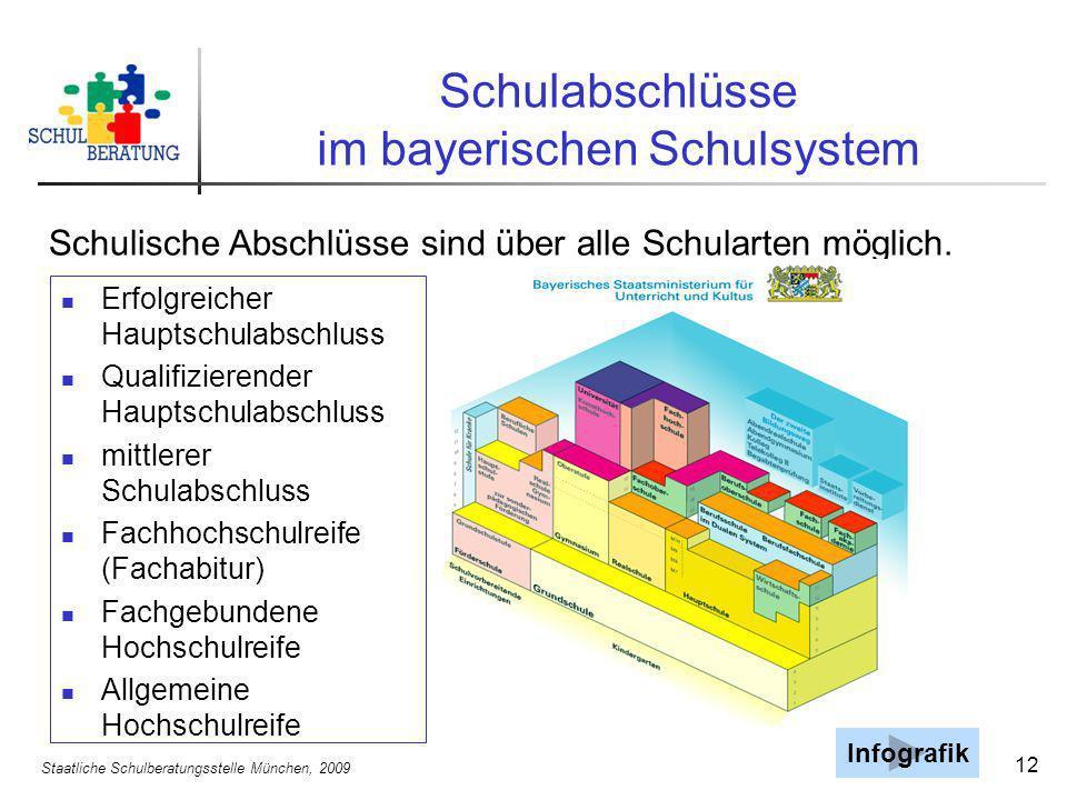 Staatliche Schulberatungsstelle München, 2009 12 Schulabschlüsse im bayerischen Schulsystem Infografik Schulische Abschlüsse sind über alle Schularten
