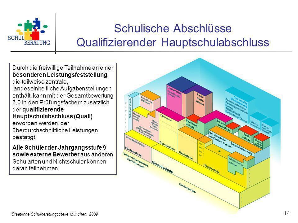 Staatliche Schulberatungsstelle München, 2009 14 Schulische Abschlüsse Qualifizierender Hauptschulabschluss Durch die freiwillige Teilnahme an einer b