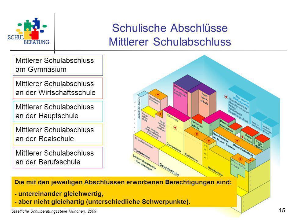 Staatliche Schulberatungsstelle München, 2009 15 Schulische Abschlüsse Mittlerer Schulabschluss Mittlerer Schulabschluss am Gymnasium Mittlerer Schula