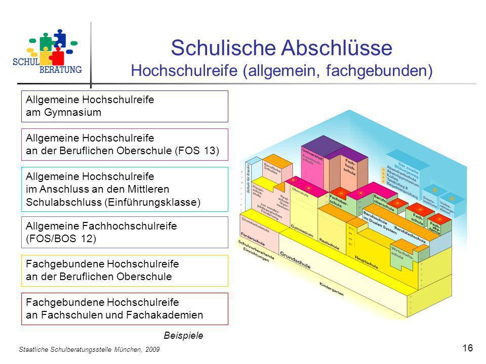 Staatliche Schulberatungsstelle München, 2009 16 Schulische Abschlüsse Hochschulreife (allgemein, fachgebunden) Allgemeine Hochschulreife am Gymnasium
