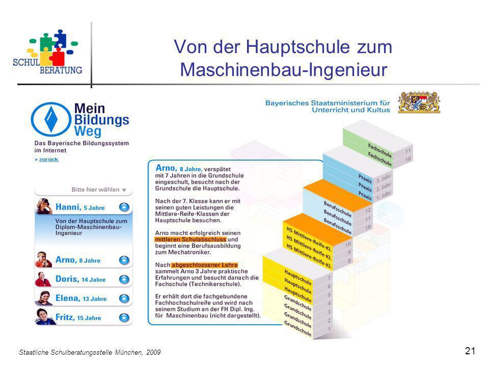 Staatliche Schulberatungsstelle München, 2009 21 Von der Hauptschule zum Maschinenbau-Ingenieur