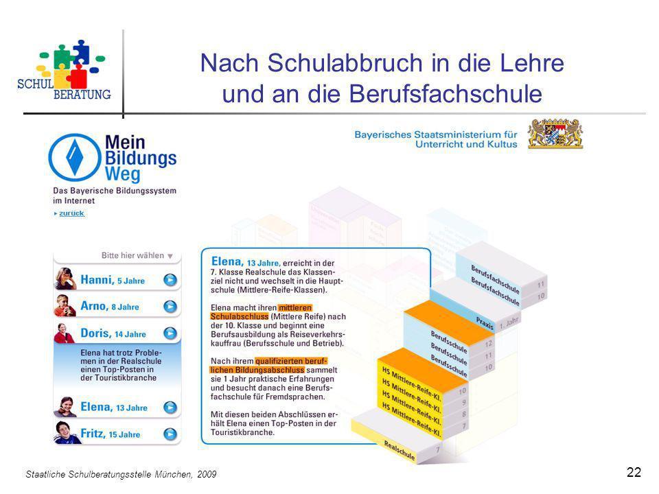 Staatliche Schulberatungsstelle München, 2009 22 Nach Schulabbruch in die Lehre und an die Berufsfachschule