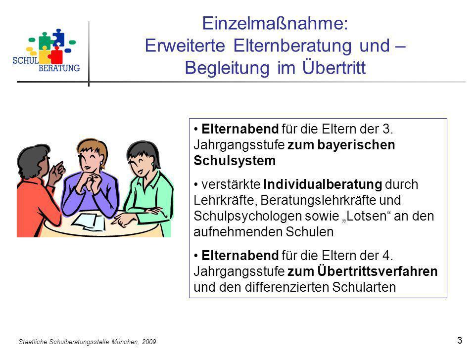 Staatliche Schulberatungsstelle München, 2009 3 Einzelmaßnahme: Erweiterte Elternberatung und – Begleitung im Übertritt Elternabend für die Eltern der