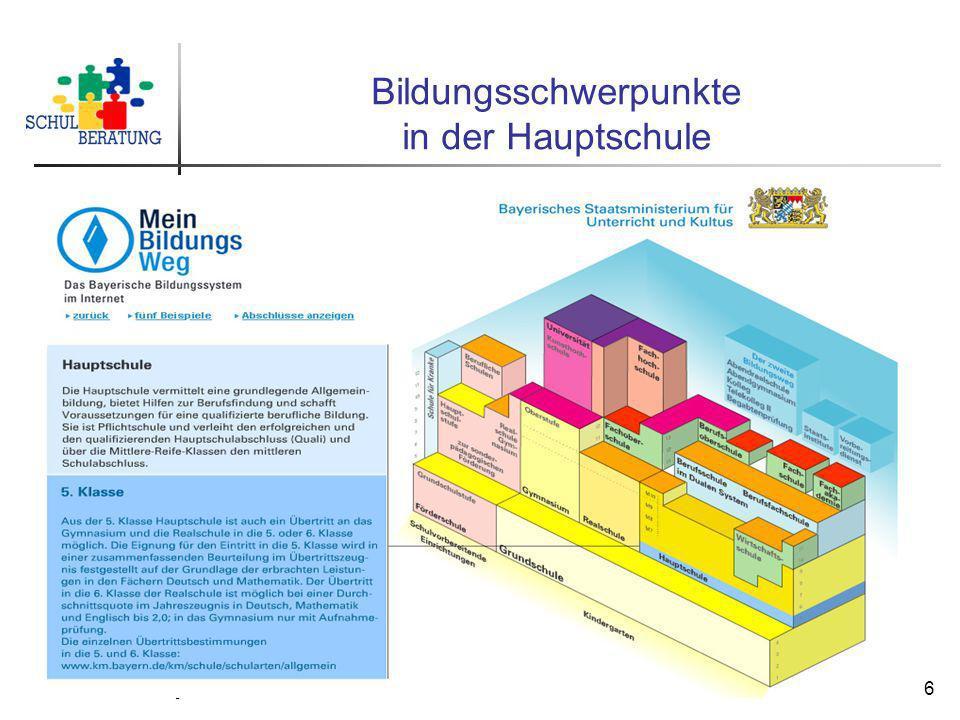 Staatliche Schulberatungsstelle München, 2009 6 Bildungsschwerpunkte in der Hauptschule