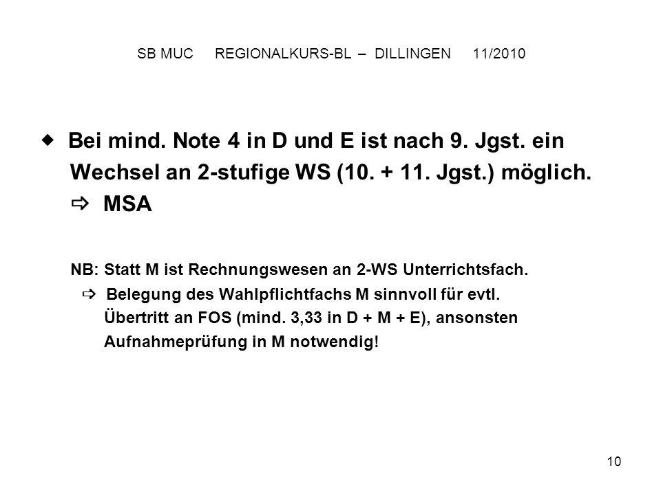 10 SB MUC REGIONALKURS-BL – DILLINGEN 11/2010 Bei mind.