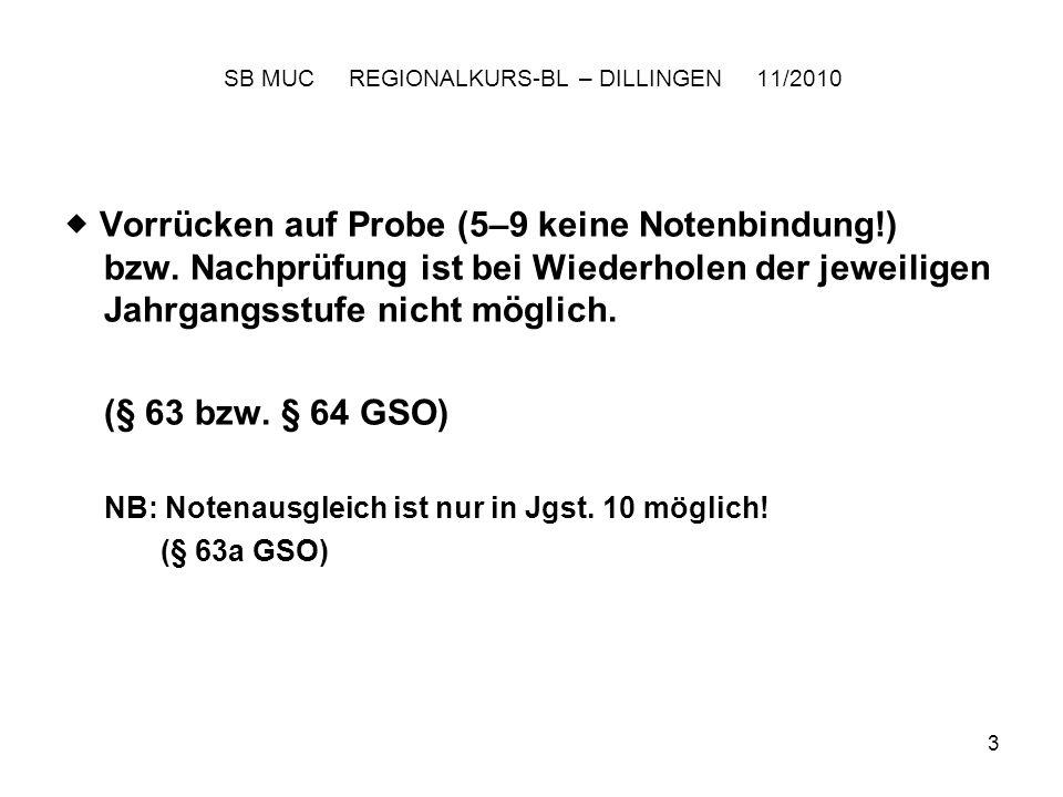 4 SB MUC REGIONALKURS-BL – DILLINGEN 11/2010 Liegen Gründe zur Befreiung vom Wh–Verbot durch die Lehrerkonferenz nach Art.