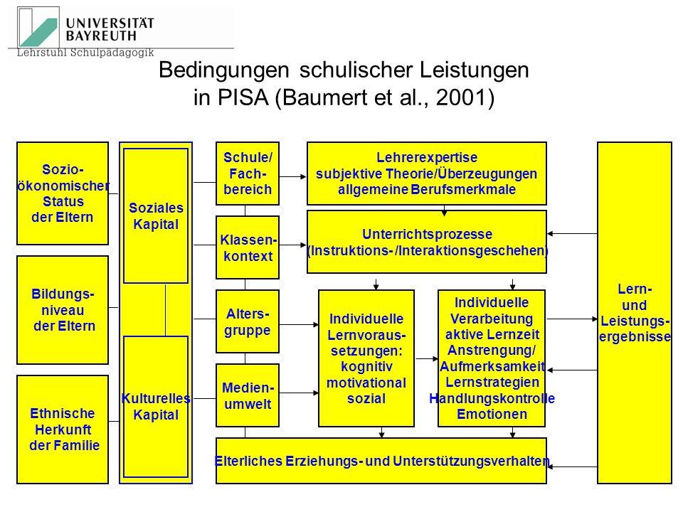 Bedingungen schulischer Leistungen in PISA (Baumert et al., 2001) Sozio- ökonomischer Status der Eltern Bildungs- niveau der Eltern Ethnische Herkunft