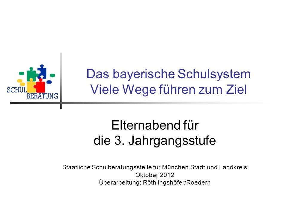 Staatliche Schulberatungsstelle München, Oktober 2012 32 Vielen Dank für Ihre Aufmerksamkeit Noch Fragen?