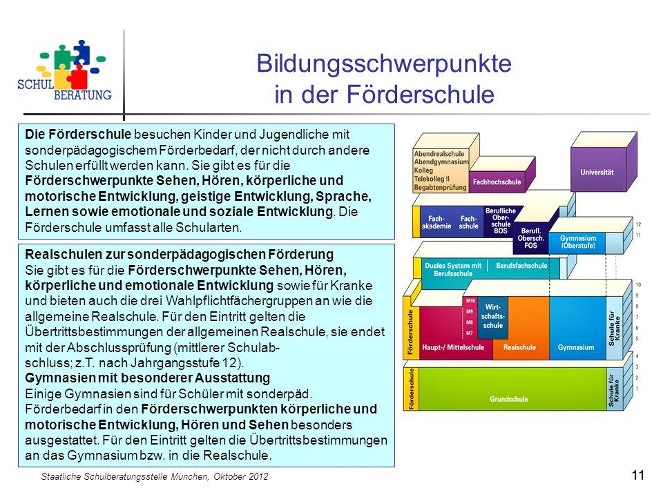 Staatliche Schulberatungsstelle München, Oktober 2012 11 Bildungsschwerpunkte in der Förderschule Die Förderschule besuchen Kinder und Jugendliche mit sonderpädagogischem Förderbedarf, der nicht durch andere Schulen erfüllt werden kann.