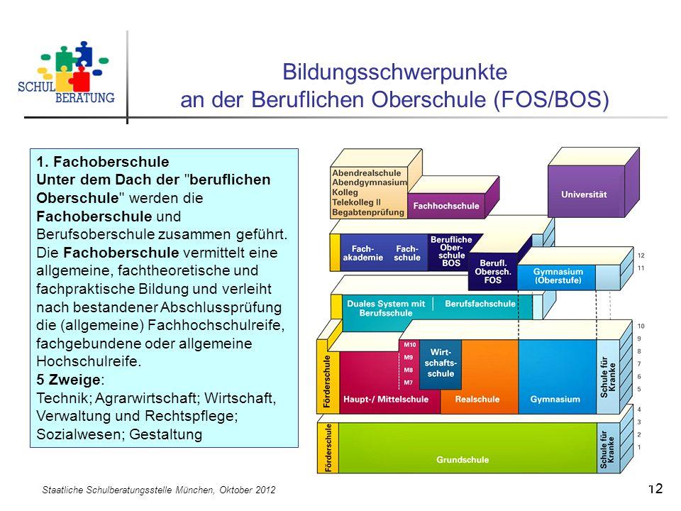 Staatliche Schulberatungsstelle München, Oktober 2012 12 Bildungsschwerpunkte an der Beruflichen Oberschule (FOS/BOS) 1.