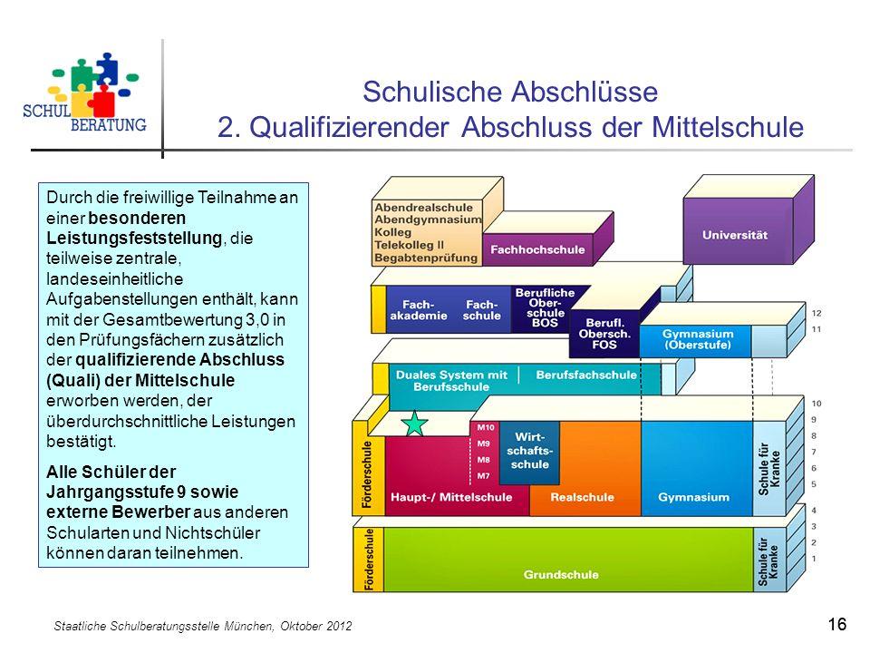 Staatliche Schulberatungsstelle München, Oktober 2012 16 Schulische Abschlüsse 2.