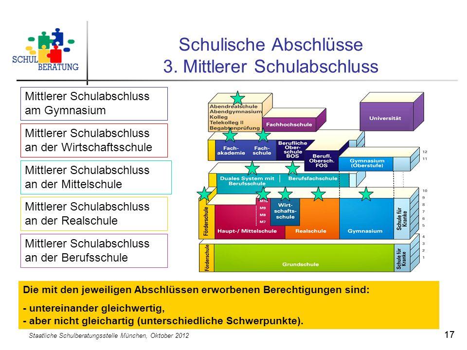 Staatliche Schulberatungsstelle München, Oktober 2012 17 Schulische Abschlüsse 3.