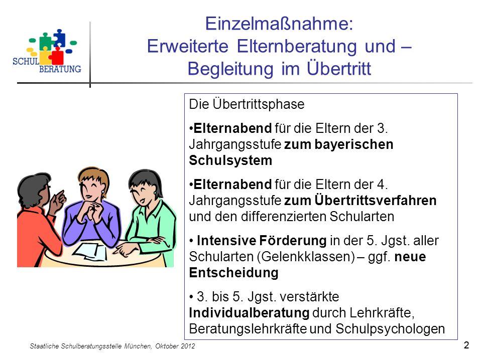 Staatliche Schulberatungsstelle München, Oktober 2012 22 Einzelmaßnahme: Erweiterte Elternberatung und – Begleitung im Übertritt Die Übertrittsphase Elternabend für die Eltern der 3.