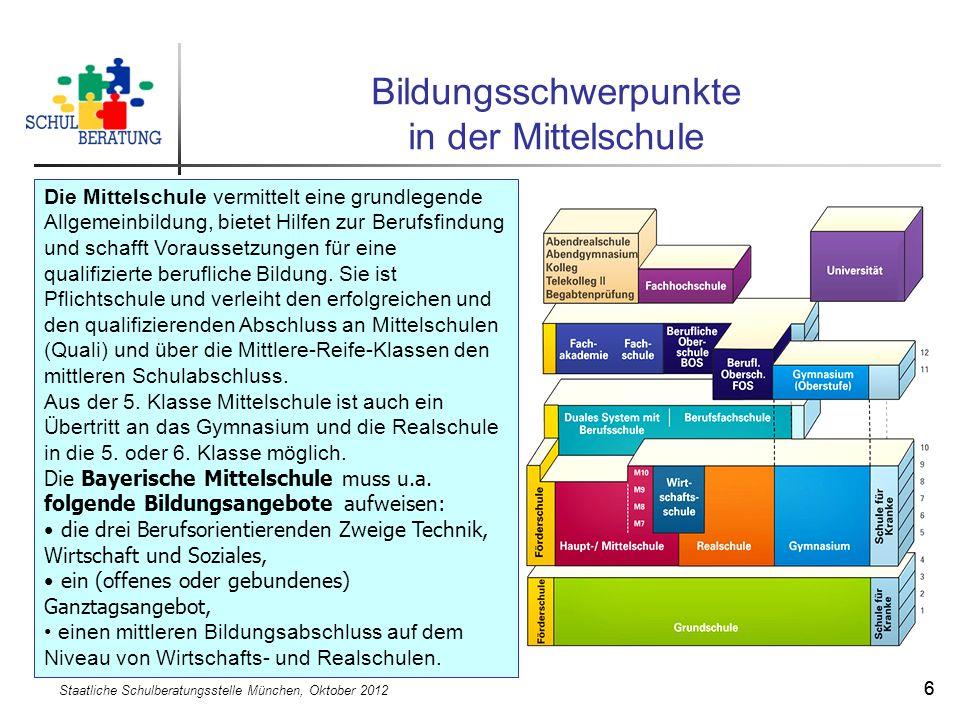 Staatliche Schulberatungsstelle München, Oktober 2012 66 Bildungsschwerpunkte in der Mittelschule Die Mittelschule vermittelt eine grundlegende Allgemeinbildung, bietet Hilfen zur Berufsfindung und schafft Voraussetzungen für eine qualifizierte berufliche Bildung.