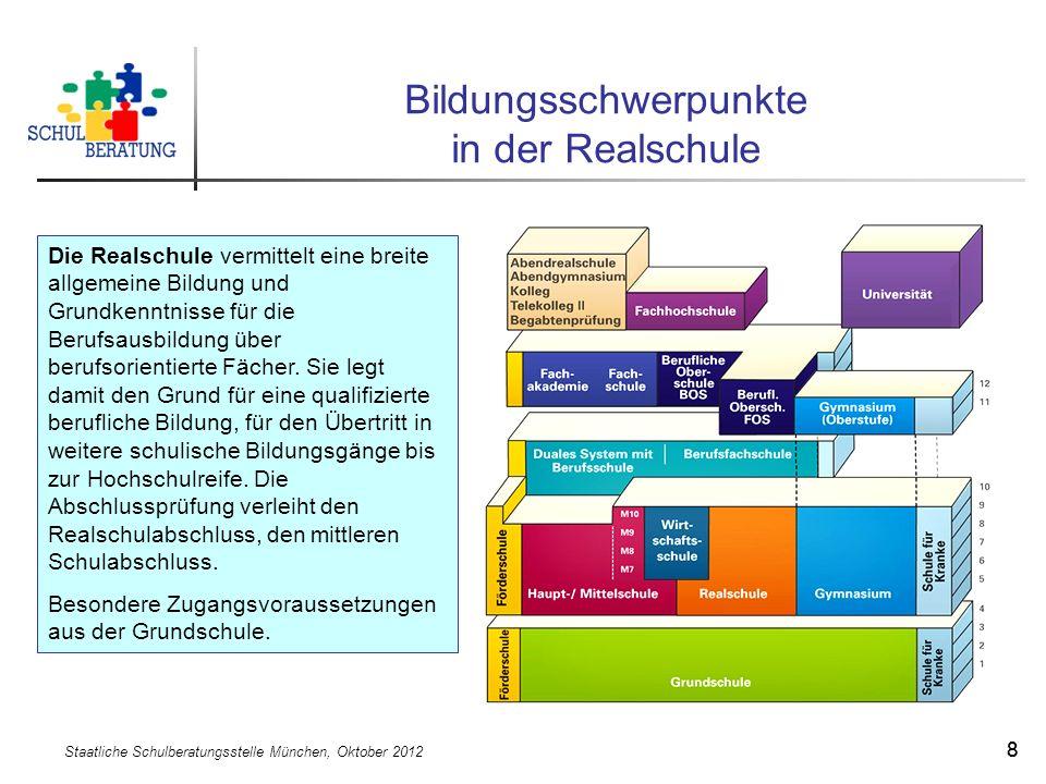 Staatliche Schulberatungsstelle München, Oktober 2012 88 Bildungsschwerpunkte in der Realschule Die Realschule vermittelt eine breite allgemeine Bildung und Grundkenntnisse für die Berufsausbildung über berufsorientierte Fächer.