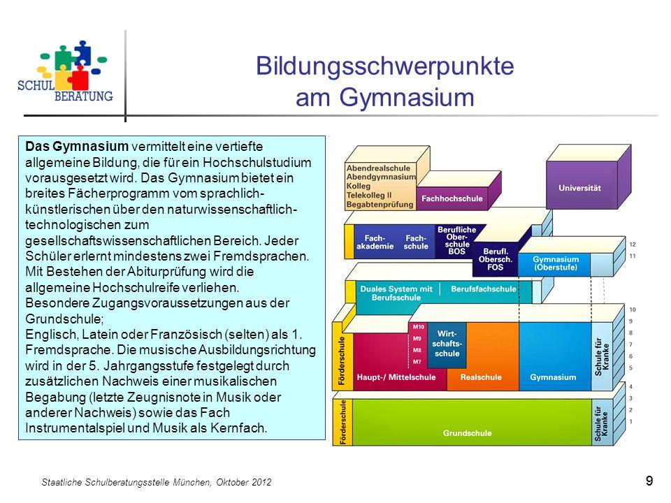 Staatliche Schulberatungsstelle München, Oktober 2012 10 Bildungsschwerpunkte an der Wirtschaftsschule Die Wirtschaftsschule ist eine 2, 3 oder 4 Jahre umfassende berufsvorbereitende Schule und zählt zu den Berufsfachschulen.