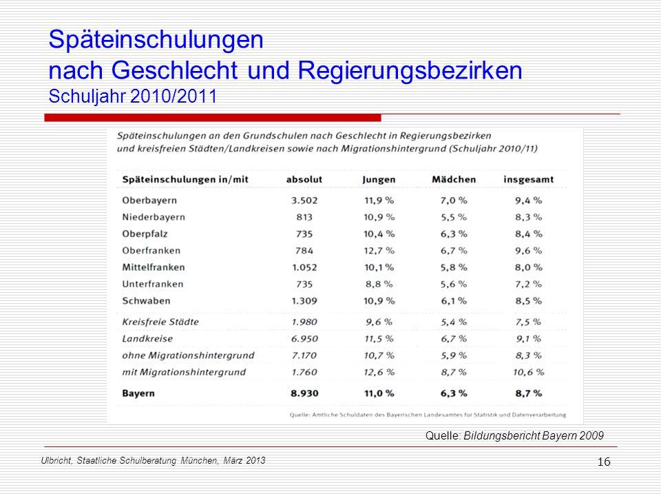 Ulbricht, Staatliche Schulberatung München, März 2013 16 Späteinschulungen nach Geschlecht und Regierungsbezirken Schuljahr 2010/2011 Quelle: Bildungs