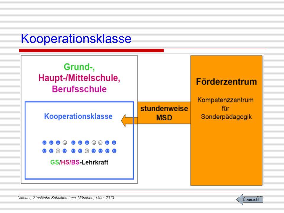 Ulbricht, Staatliche Schulberatung München, März 2013 20 Kooperationsklasse Übersicht
