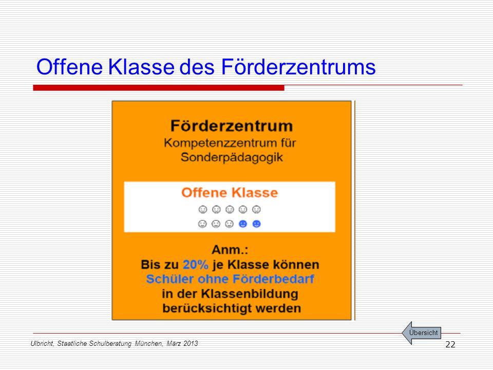 Ulbricht, Staatliche Schulberatung München, März 2013 22 Offene Klasse des Förderzentrums Übersicht