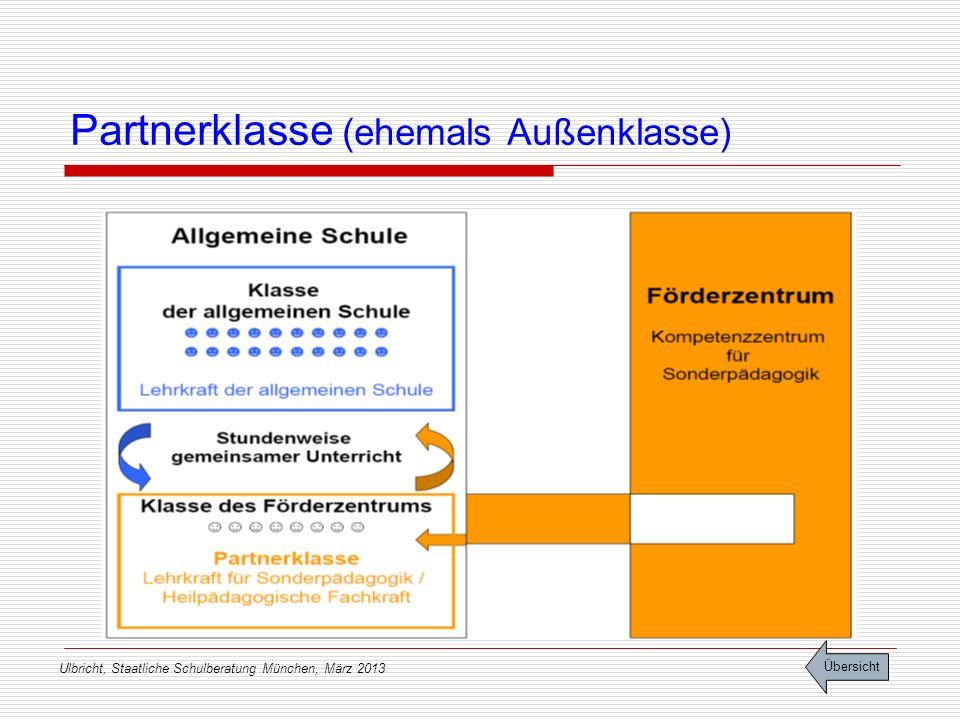 Ulbricht, Staatliche Schulberatung München, März 2013 23 Partnerklasse (ehemals Außenklasse) Übersicht