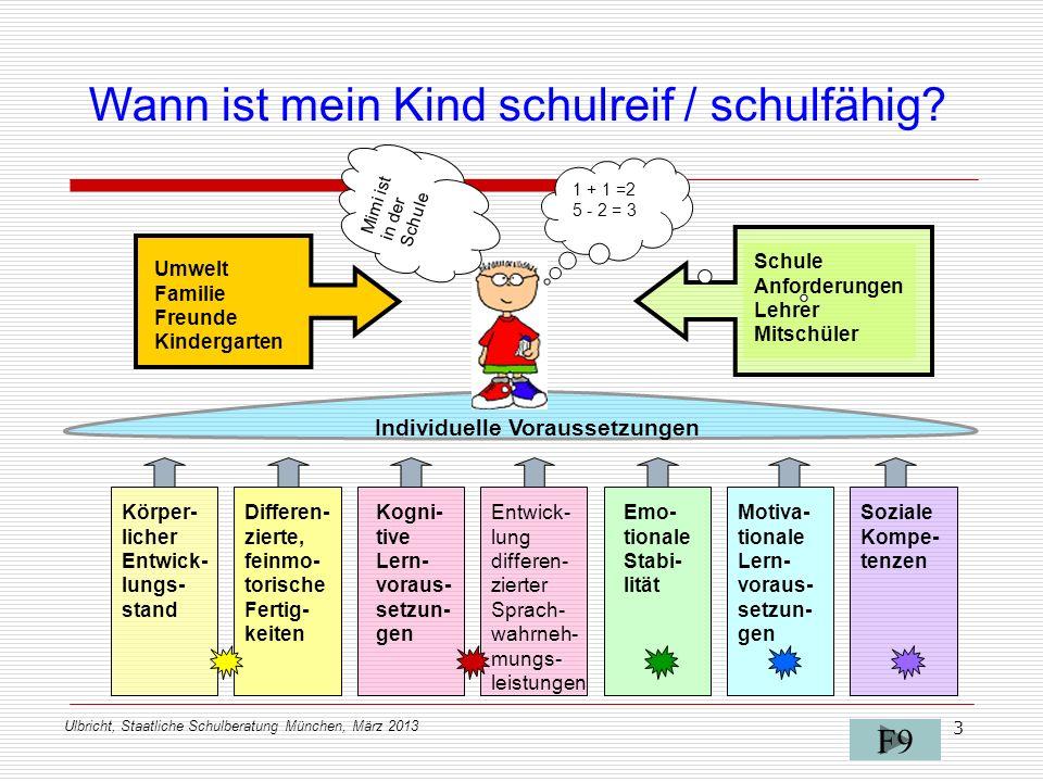 Ulbricht, Staatliche Schulberatung München, März 2013 3 Individuelle Voraussetzungen Umwelt Familie Freunde Kindergarten Schule Anforderungen Lehrer M