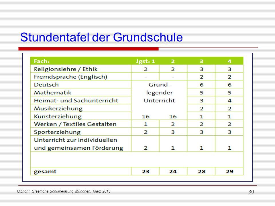 Ulbricht, Staatliche Schulberatung München, März 2013 30 Stundentafel der Grundschule