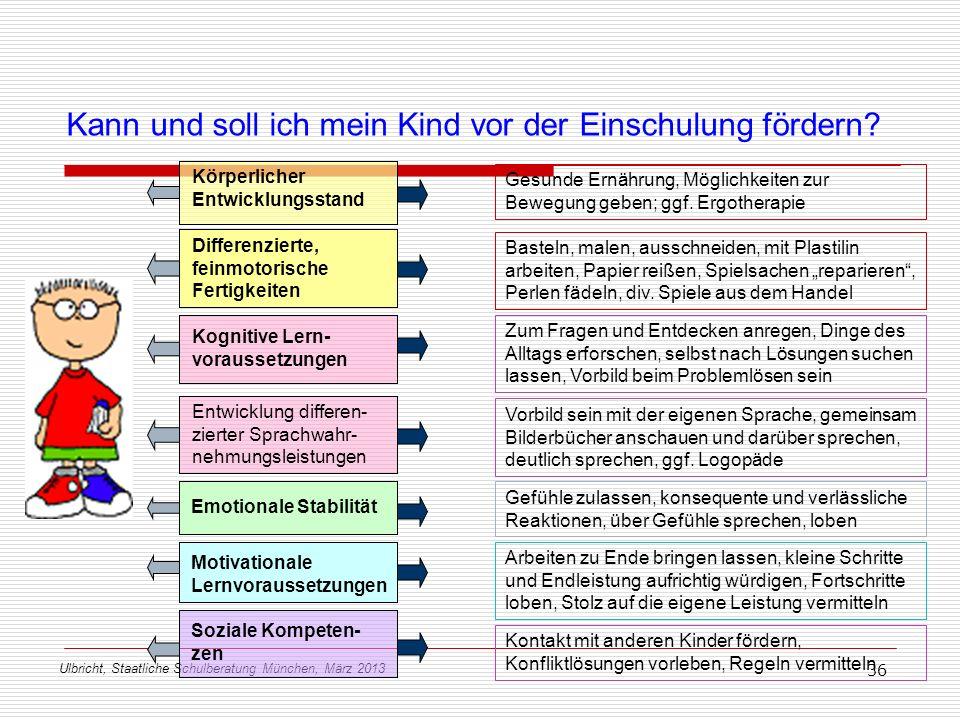 Ulbricht, Staatliche Schulberatung München, März 2013 36 Kann und soll ich mein Kind vor der Einschulung fördern? KörperlicherEntwicklungsstand Differ