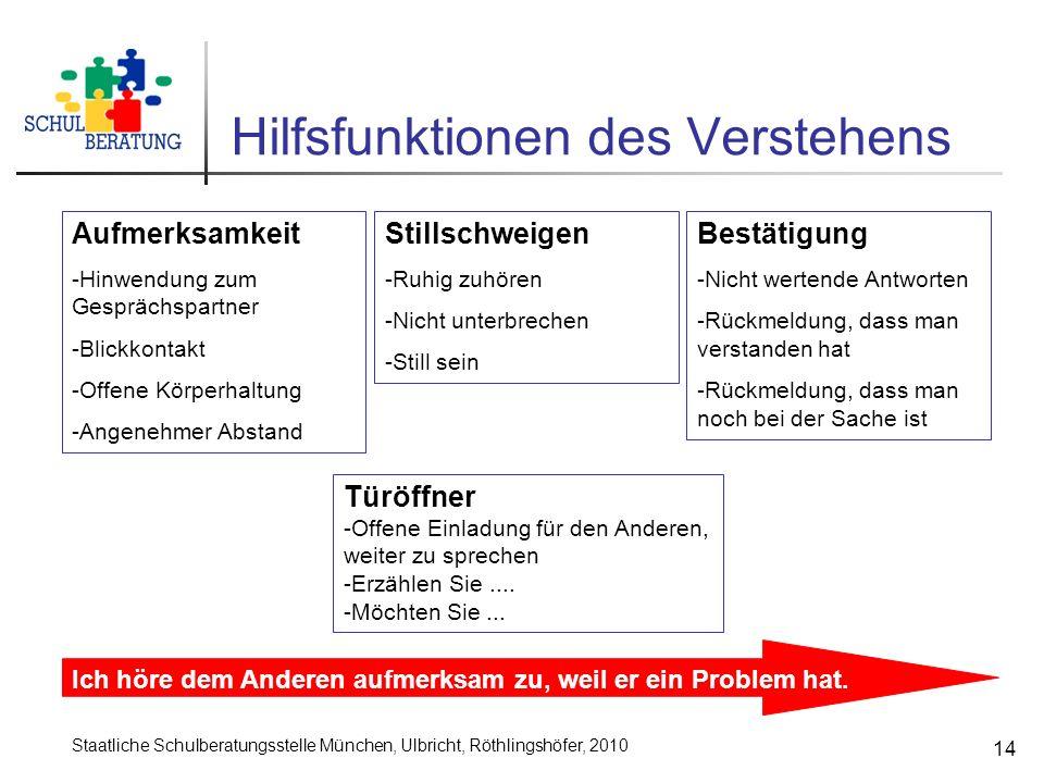 Staatliche Schulberatungsstelle München, Ulbricht, Röthlingshöfer, 2010 14 Hilfsfunktionen des Verstehens Türöffner -Offene Einladung für den Anderen, weiter zu sprechen -Erzählen Sie....