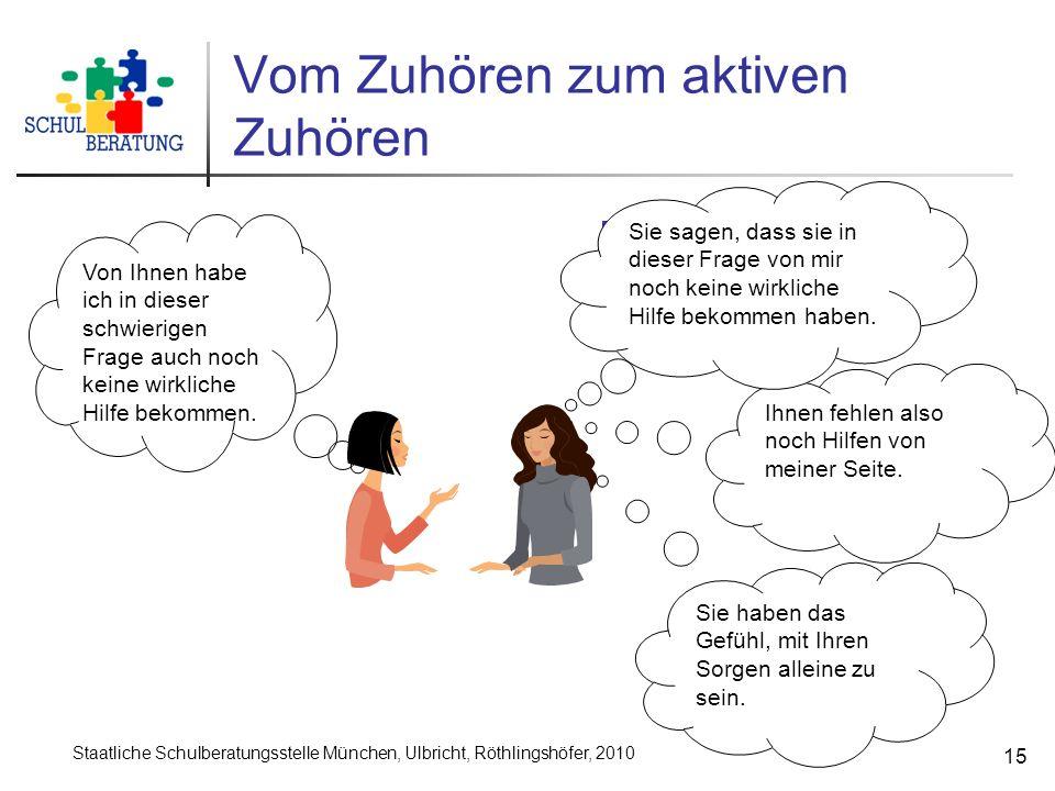 Staatliche Schulberatungsstelle München, Ulbricht, Röthlingshöfer, 2010 15 Gefühle und Wünsche erkennen. Die Botschaft entschlüsseln. Mit den eigenen