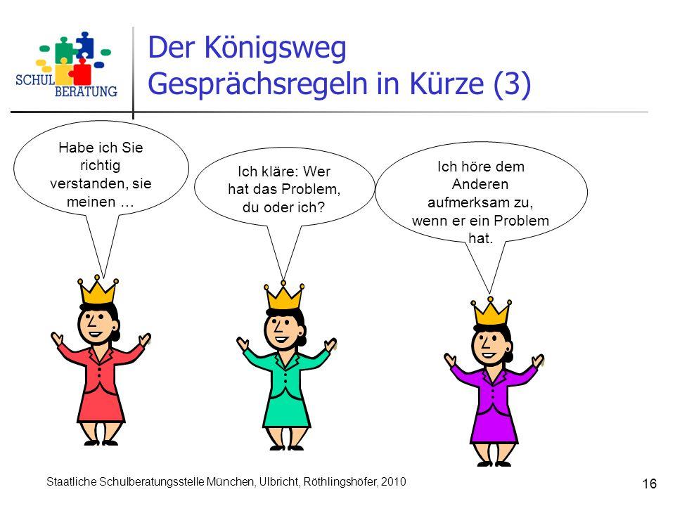 Staatliche Schulberatungsstelle München, Ulbricht, Röthlingshöfer, 2010 16 Habe ich Sie richtig verstanden, sie meinen … Ich kläre: Wer hat das Problem, du oder ich.