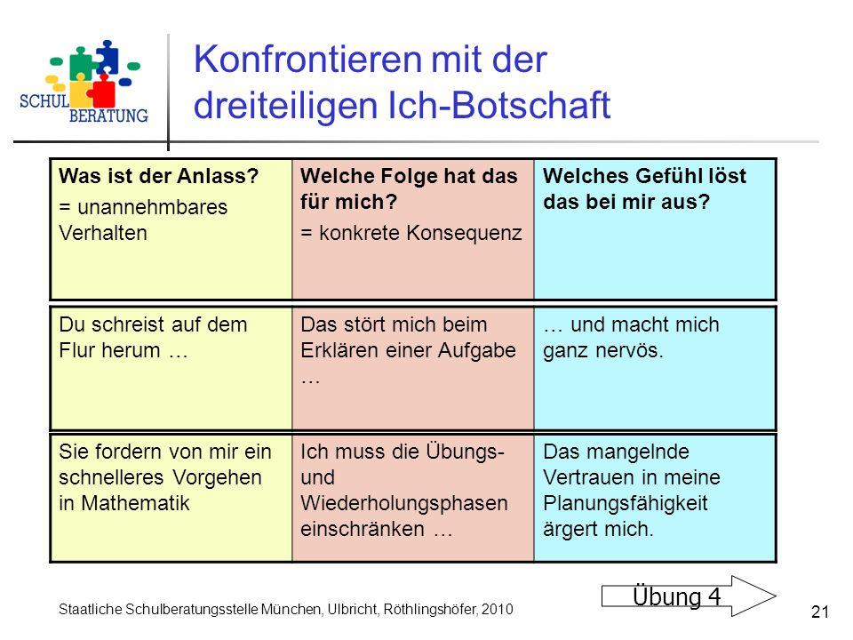 Staatliche Schulberatungsstelle München, Ulbricht, Röthlingshöfer, 2010 21 Konfrontieren mit der dreiteiligen Ich-Botschaft Was ist der Anlass? = unan
