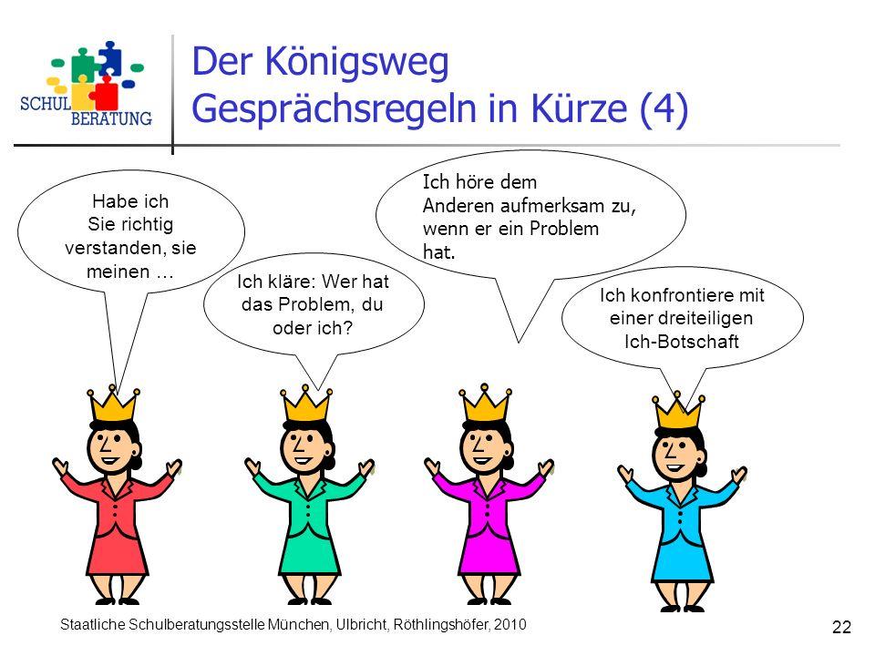 Staatliche Schulberatungsstelle München, Ulbricht, Röthlingshöfer, 2010 22 Habe ich Sie richtig verstanden, sie meinen … Ich höre dem Anderen aufmerksam zu, wenn er ein Problem hat.