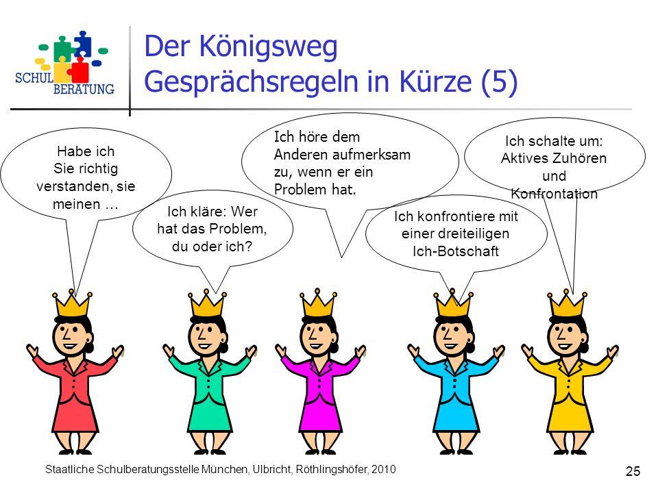 Staatliche Schulberatungsstelle München, Ulbricht, Röthlingshöfer, 2010 25 Habe ich Sie richtig verstanden, sie meinen … Ich höre dem Anderen aufmerksam zu, wenn er ein Problem hat.