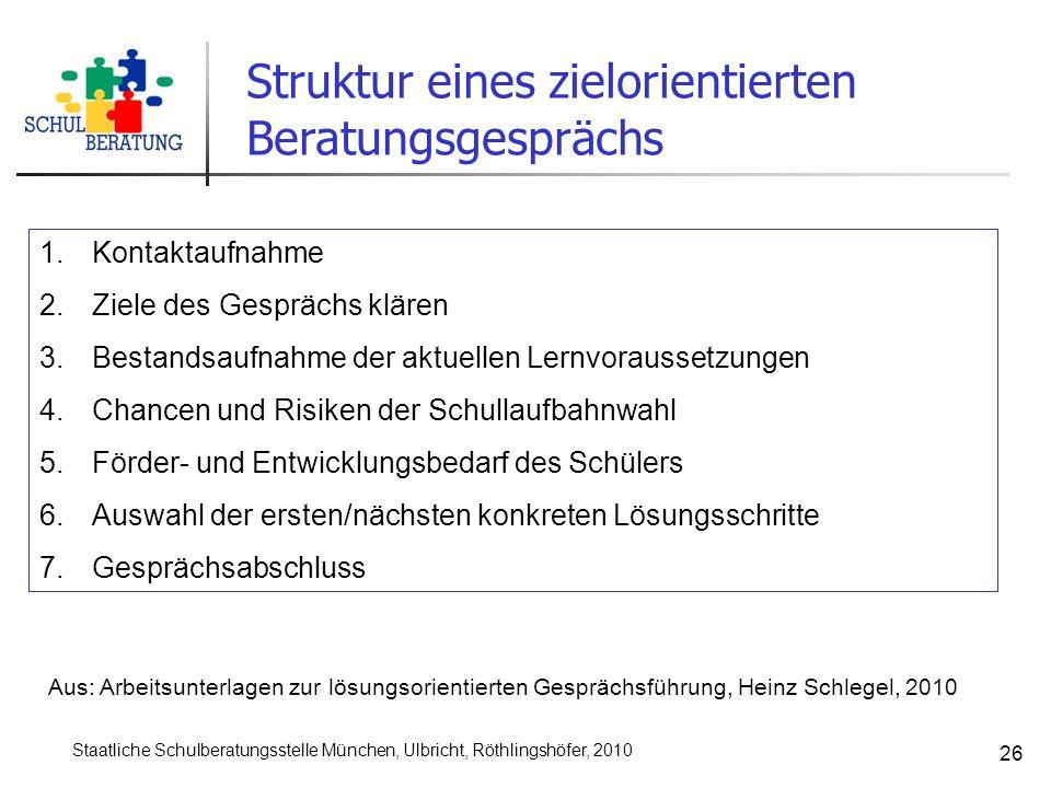 Staatliche Schulberatungsstelle München, Ulbricht, Röthlingshöfer, 2010 26 Struktur eines zielorientierten Beratungsgesprächs Aus: Arbeitsunterlagen z