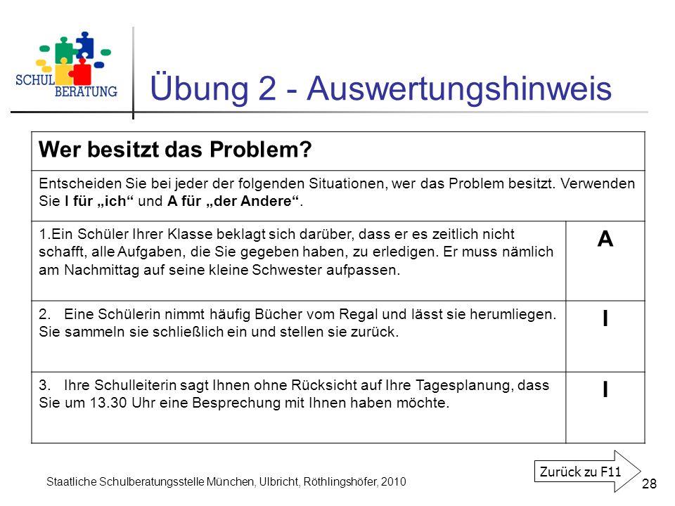 Staatliche Schulberatungsstelle München, Ulbricht, Röthlingshöfer, 2010 28 Übung 2 - Auswertungshinweis Wer besitzt das Problem? Entscheiden Sie bei j