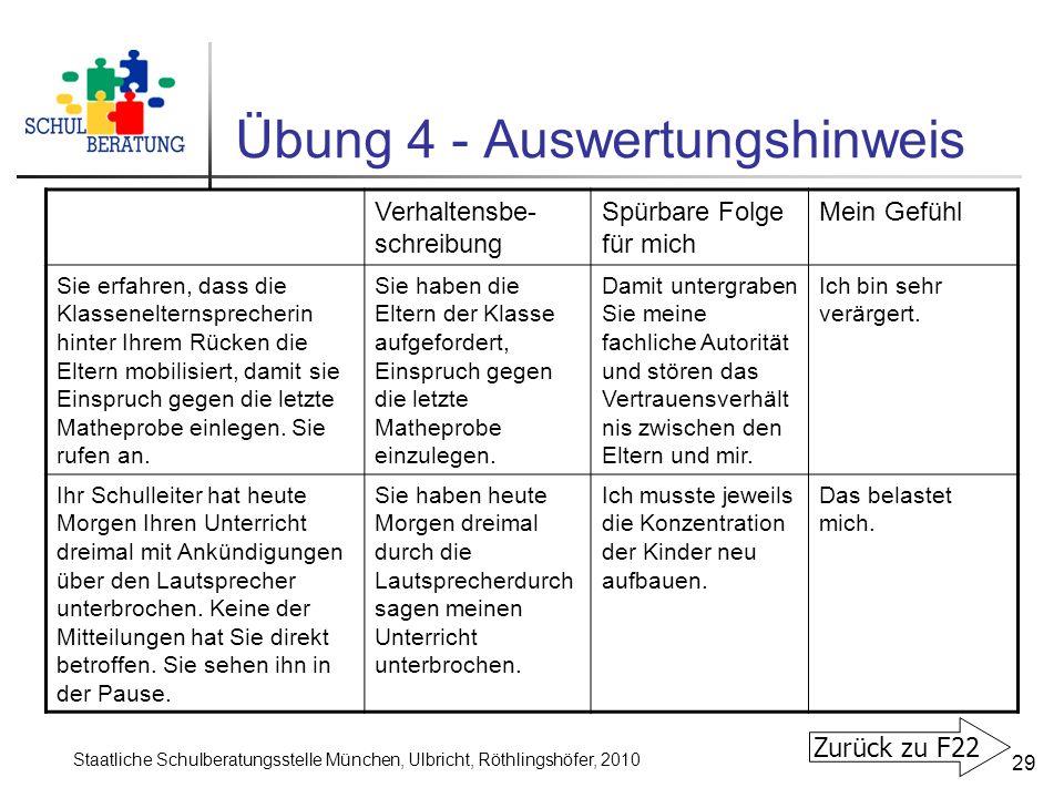 Staatliche Schulberatungsstelle München, Ulbricht, Röthlingshöfer, 2010 29 Übung 4 - Auswertungshinweis Zurück zu F22 Verhaltensbe- schreibung Spürbare Folge für mich Mein Gefühl Sie erfahren, dass die Klassenelternsprecherin hinter Ihrem Rücken die Eltern mobilisiert, damit sie Einspruch gegen die letzte Matheprobe einlegen.