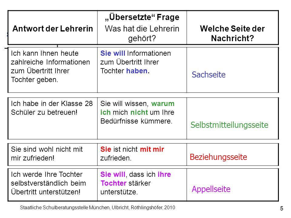 Staatliche Schulberatungsstelle München, Ulbricht, Röthlingshöfer, 2010 5 Antwort der Lehrerin Übersetzte Frage Was hat die Lehrerin gehört? Welche Se