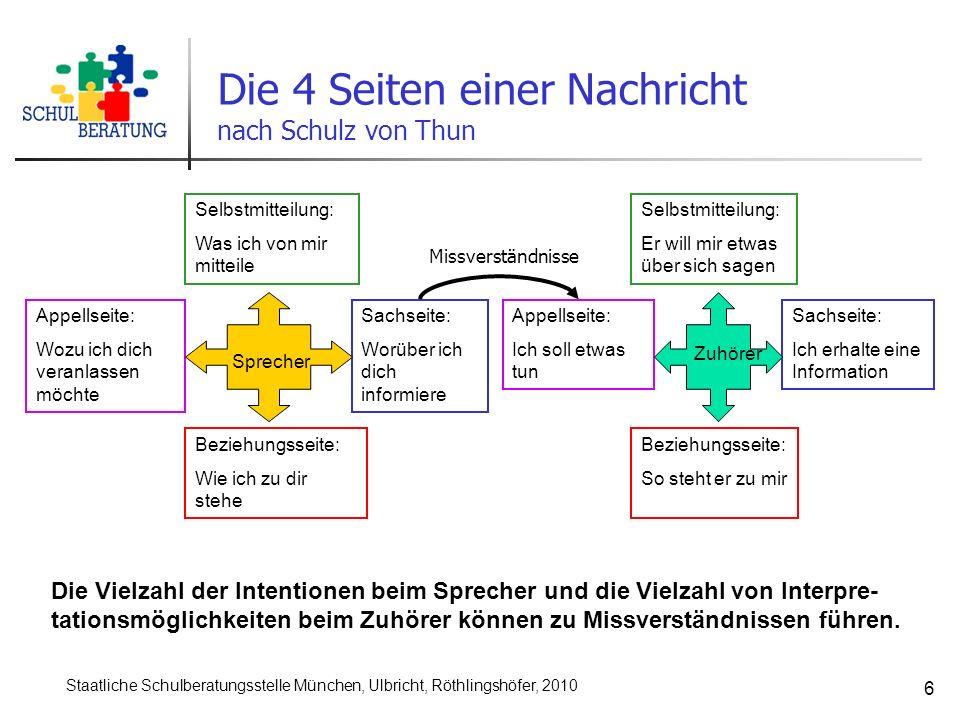 Staatliche Schulberatungsstelle München, Ulbricht, Röthlingshöfer, 2010 6 Selbstmitteilung: Was ich von mir mitteile Selbstmitteilung: Er will mir etw