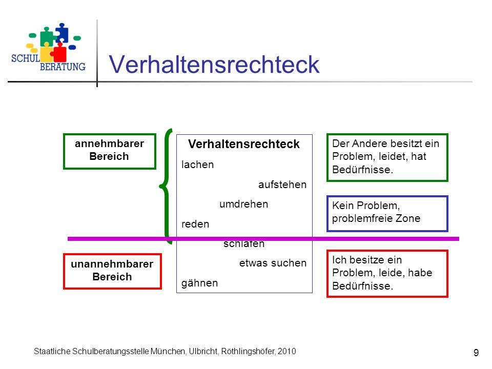Staatliche Schulberatungsstelle München, Ulbricht, Röthlingshöfer, 2010 9 Verhaltensrechteck lachen aufstehen umdrehen reden schlafen etwas suchen gäh