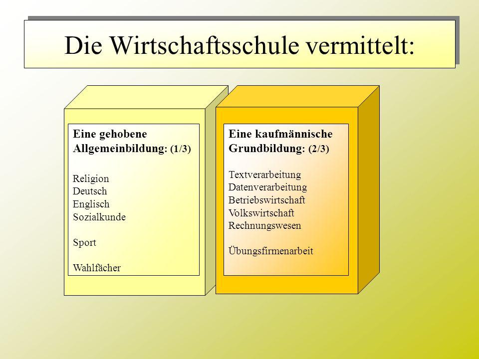 Die Wirtschaftsschule vermittelt: Eine gehobene Allgemeinbildung : (1/3) Religion Deutsch Englisch Sozialkunde Sport Wahlfächer Eine kaufmännische Gru