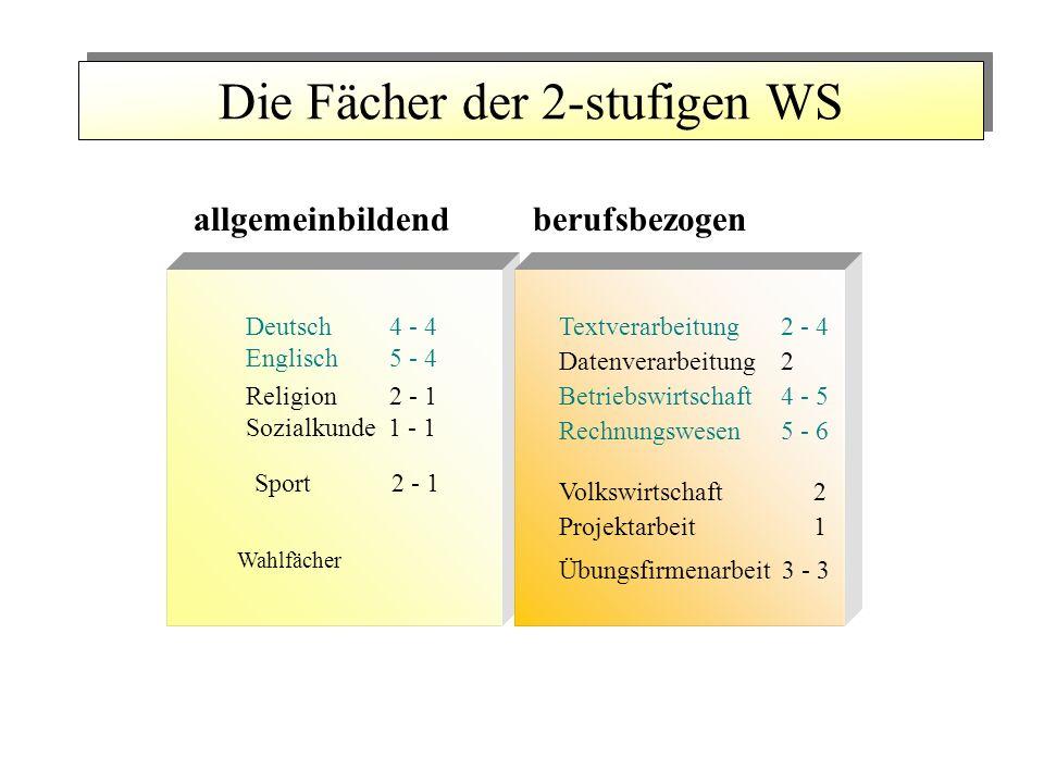 Die Fächer der 2-stufigen WS allgemeinbildendberufsbezogen Deutsch 4 - 4 Englisch 5 - 4 Religion 2 - 1 Sozialkunde 1 - 1 Sport 2 - 1 Wahlfächer Datenv