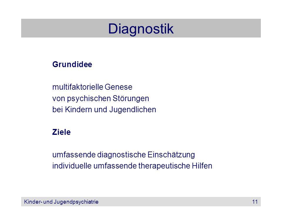 Kinder- und Jugendpsychiatrie11 Diagnostik Grundidee multifaktorielle Genese von psychischen Störungen bei Kindern und Jugendlichen Ziele umfassende d