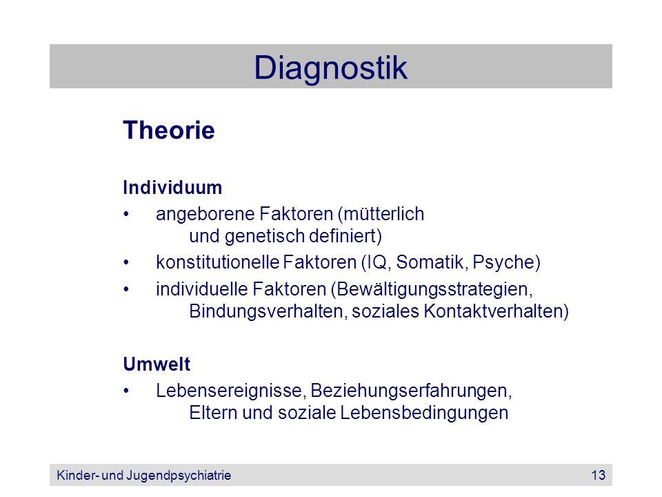 Kinder- und Jugendpsychiatrie13 Diagnostik Theorie Individuum angeborene Faktoren (mütterlich und genetisch definiert) konstitutionelle Faktoren (IQ,