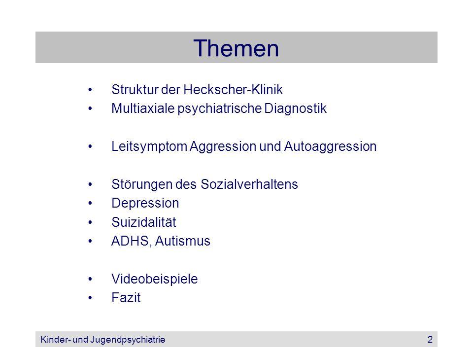 Kinder- und Jugendpsychiatrie2 Themen Struktur der Heckscher-Klinik Multiaxiale psychiatrische Diagnostik Leitsymptom Aggression und Autoaggression St