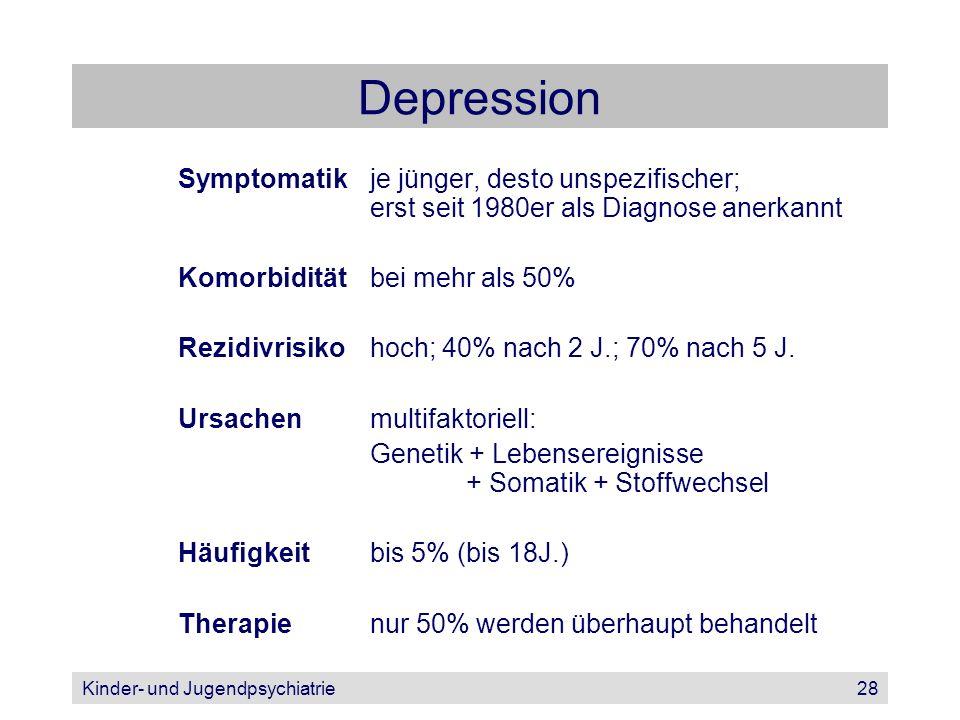 Kinder- und Jugendpsychiatrie28 Depression Symptomatikje jünger, desto unspezifischer; erst seit 1980er als Diagnose anerkannt Komorbidität bei mehr a