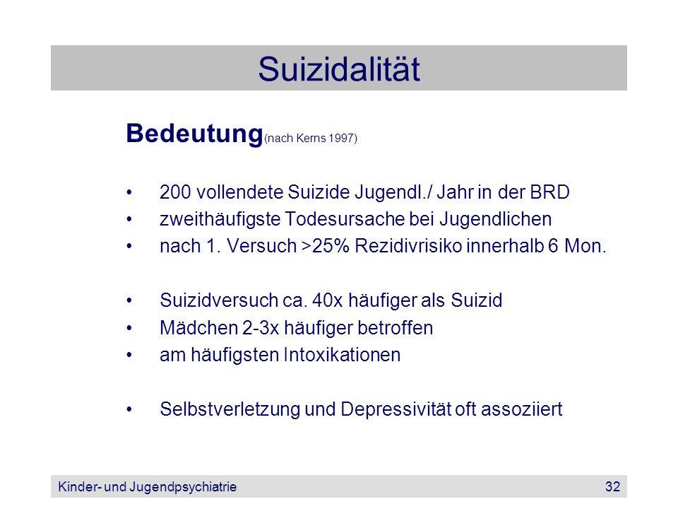 Kinder- und Jugendpsychiatrie32 Suizidalität Bedeutung (nach Kerns 1997) 200 vollendete Suizide Jugendl./ Jahr in der BRD zweithäufigste Todesursache