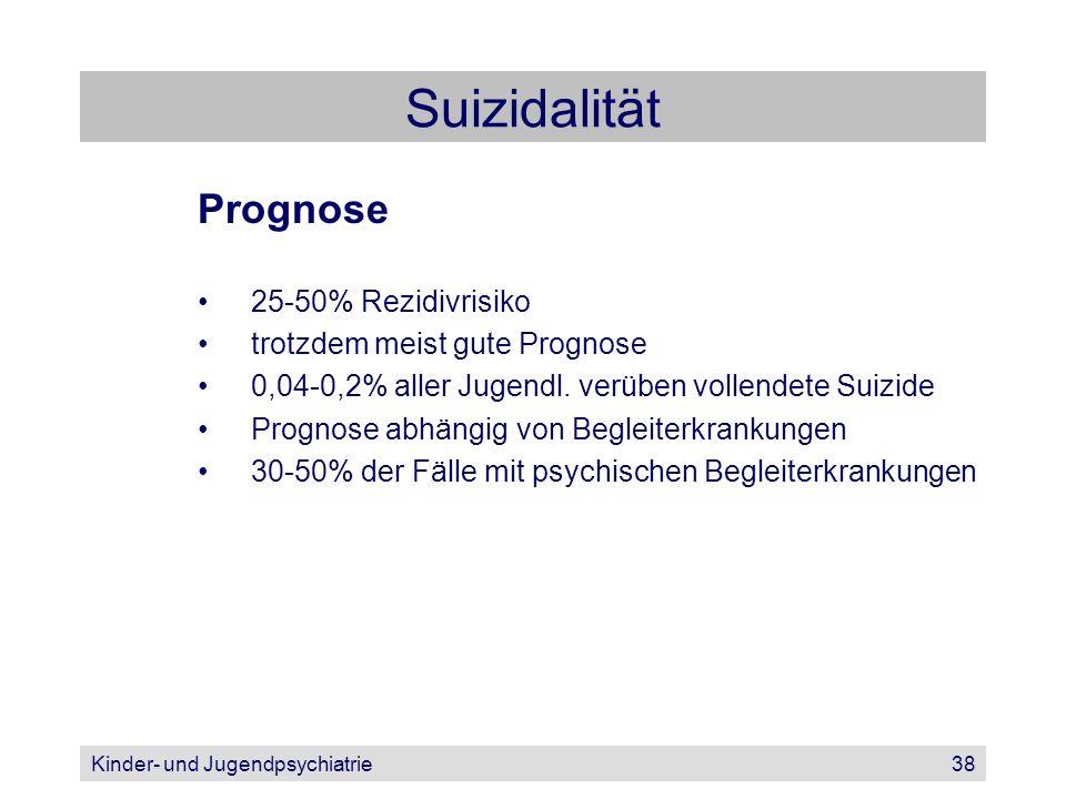 Kinder- und Jugendpsychiatrie38 Suizidalität Prognose 25-50% Rezidivrisiko trotzdem meist gute Prognose 0,04-0,2% aller Jugendl. verüben vollendete Su