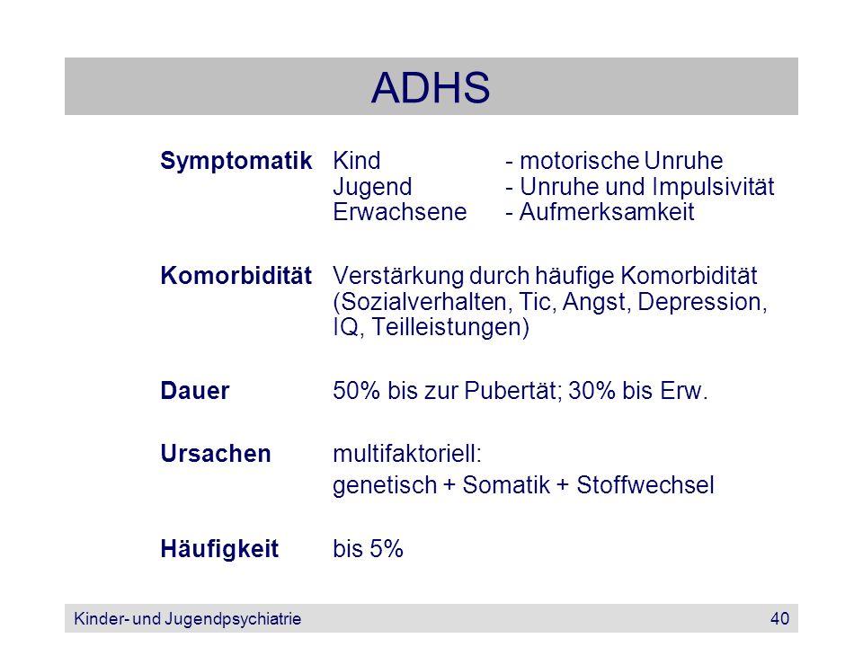 Kinder- und Jugendpsychiatrie40 ADHS SymptomatikKind - motorische Unruhe Jugend- Unruhe und Impulsivität Erwachsene- Aufmerksamkeit Komorbidität Verst