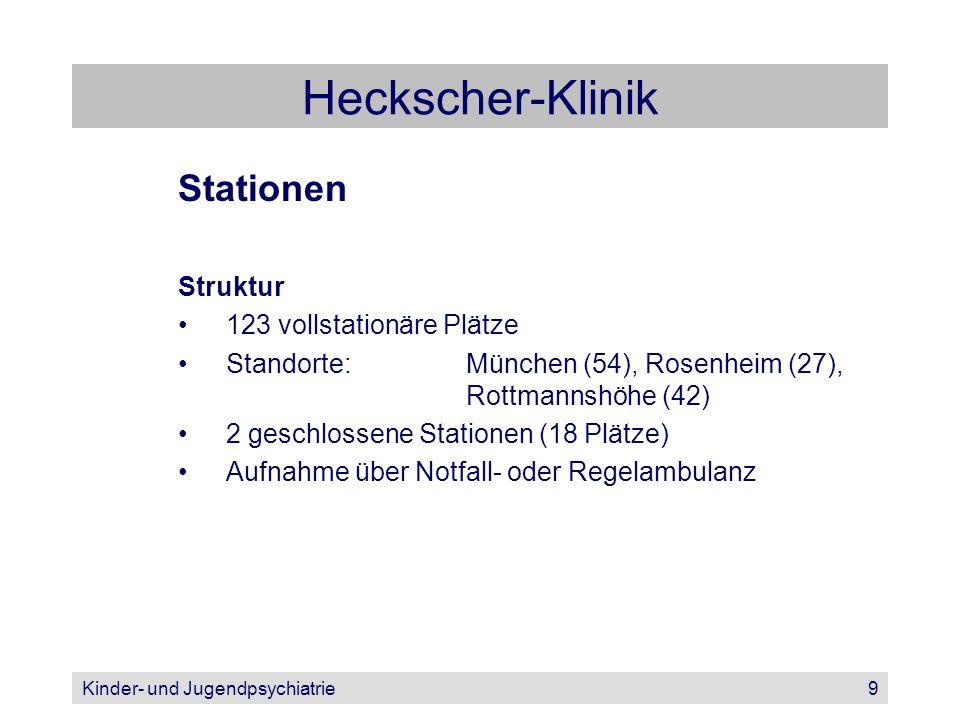 Kinder- und Jugendpsychiatrie9 Heckscher-Klinik Stationen Struktur 123 vollstationäre Plätze Standorte:München (54), Rosenheim (27), Rottmannshöhe (42